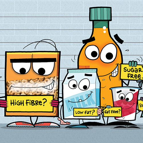 Likely Suspects of Food Additives